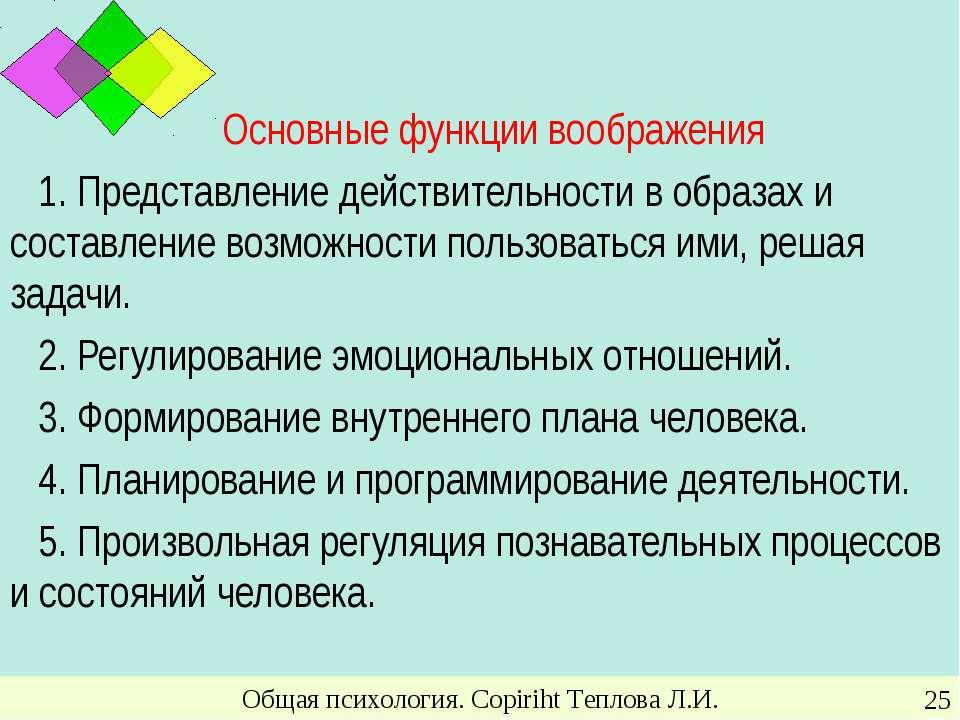 Общая психология. Copiriht Теплова Л.И. * Основные функции воображения 1. Пре...