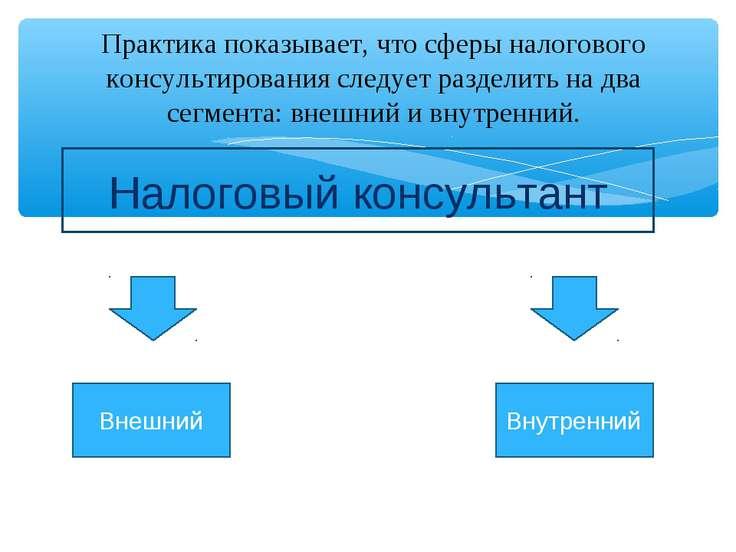 Практика показывает, что сферы налогового консультирования следует разделить ...