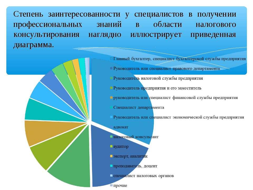 Степень заинтересованности у специалистов в получении профессиональных знаний...