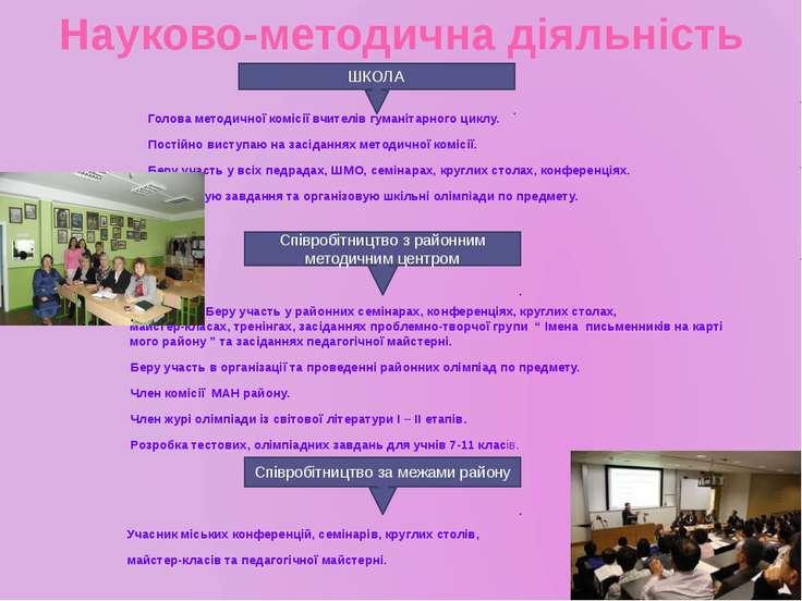 Науково-методична діяльність Голова методичної комісії вчителів гуманітарного...