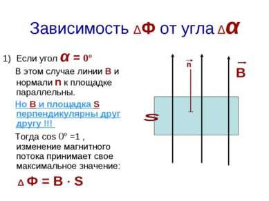 Зависимость ΔФ от угла Δα Если угол α = 0º В этом случае линии В и нормали n ...