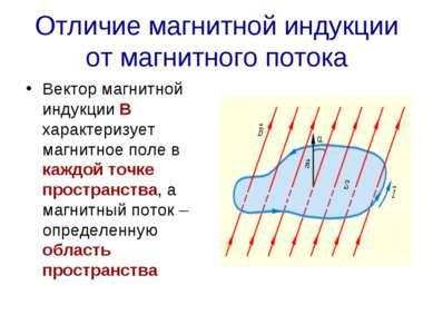 Отличие магнитной индукции от магнитного потока Вектор магнитной индукции В х...