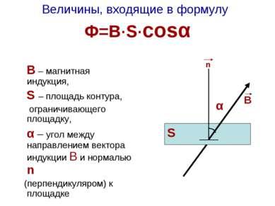 Величины, входящие в формулу Ф=В·S·cosα n В – магнитная индукция, S – площадь...