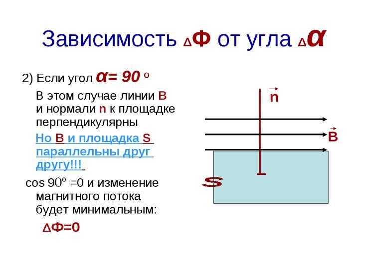 Зависимость ΔФ от угла Δα 2) Если угол α= 90 º В этом случае линии В и нормал...