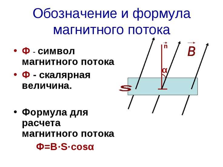 Обозначение и формула магнитного потока Ф - символ магнитного потока Ф - скал...