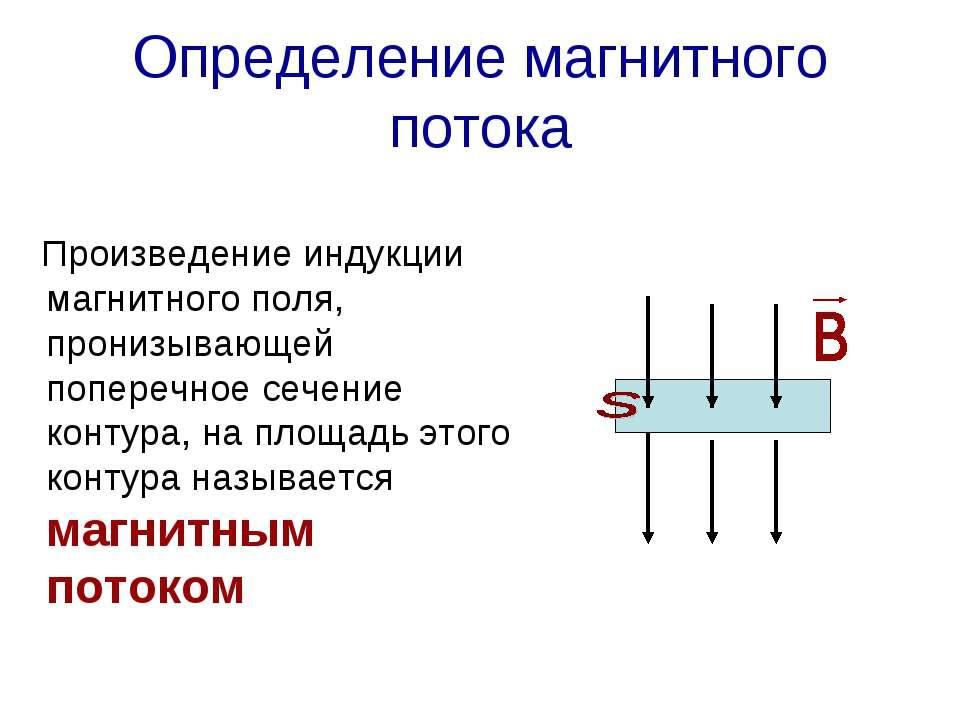 Определение магнитного потока Произведение индукции магнитного поля, пронизыв...
