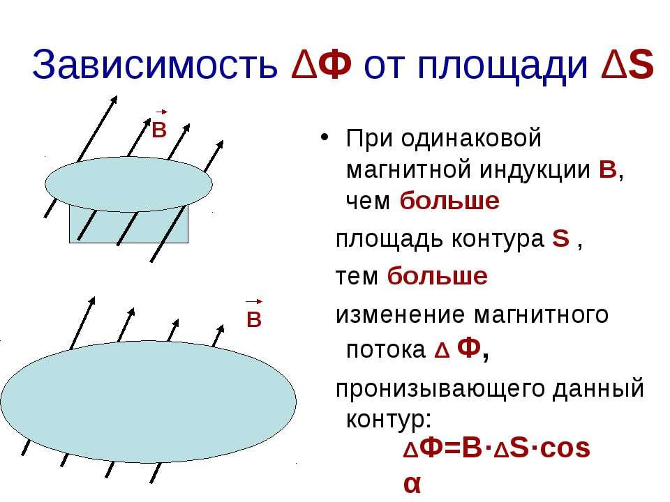 S Зависимость ΔФ от площади ΔS При одинаковой магнитной индукции В, чем больш...