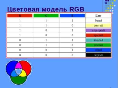 Цветовая модель RGB *