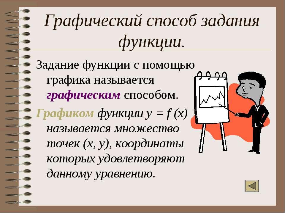 Графический способ задания функции. Задание функции с помощью графика называе...