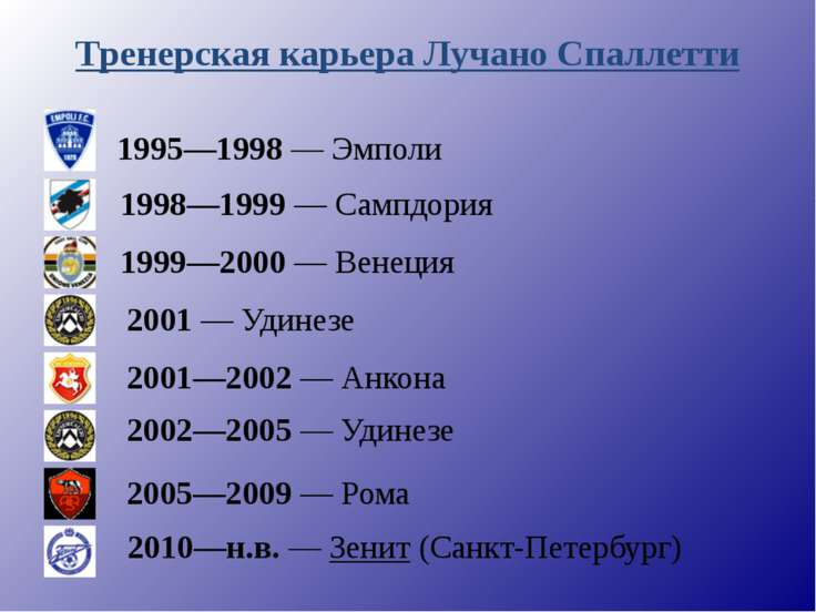 Тренерская карьера Лучано Спаллетти 2010—н.в. — Зенит (Санкт-Петербург) 1995...