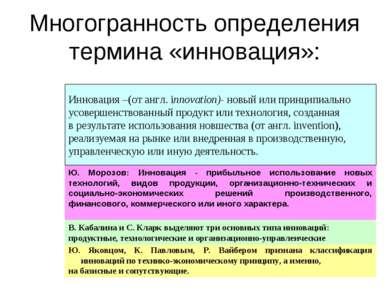 Многогранность определения термина «инновация»: Ю. Морозов: Инновация - прибы...
