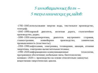 -1785–1845:использование энергии воды, текстильное производство, телеграф; -1...