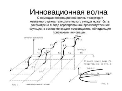 Инновационная волна С помощью инновационной волны траектория жизненного цикла...