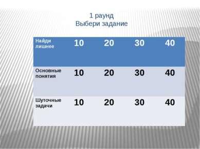 1 раунд Выбери задание Найди лишнее 10 20 30 40 Основные понятия 10 20 30 40 ...