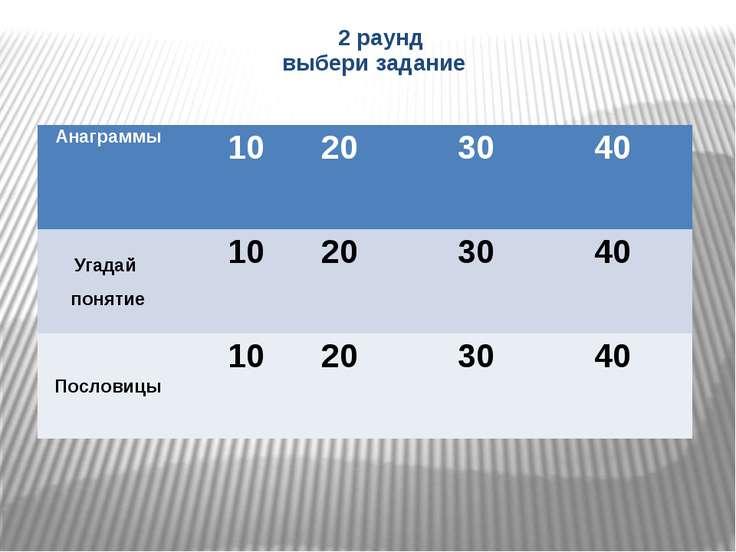 2 раунд выбери задание Анаграммы 10 20 30 40 Угадай понятие 10 20 30 40 Посло...