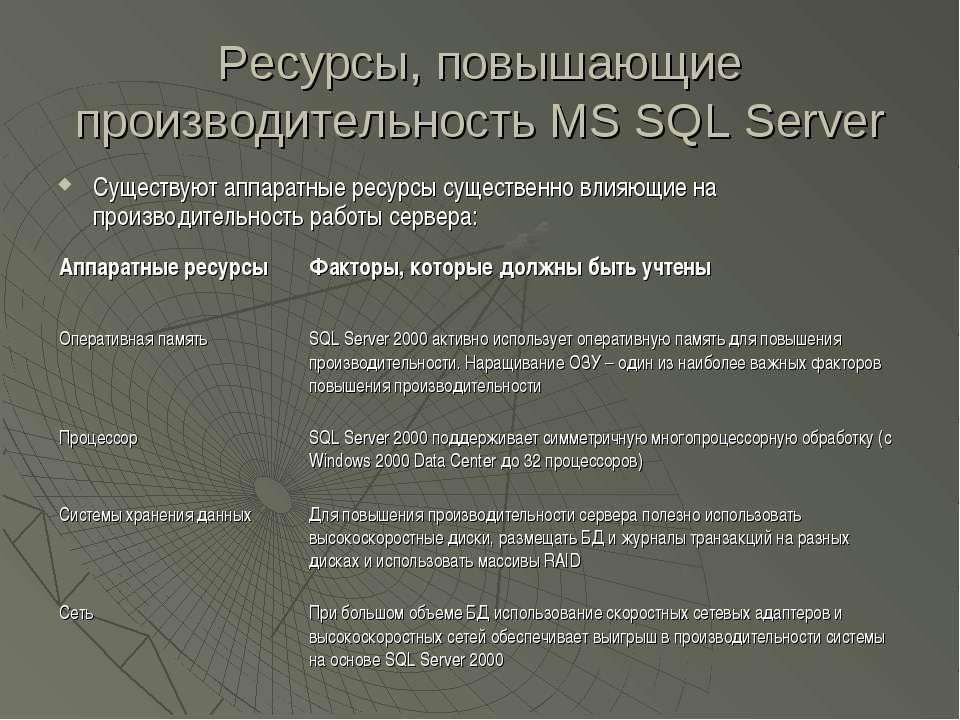 Ресурсы, повышающие производительность MS SQL Server Существуют аппаратные ре...