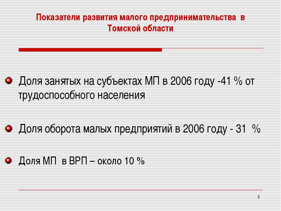 * Показатели развития малого предпринимательства в Томской области Доля занят...