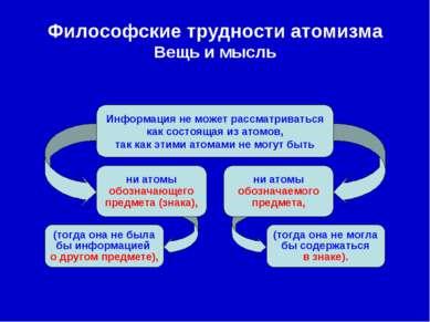 Философские трудности атомизма Вещь и мысль ни атомы обозначающего предмета (...