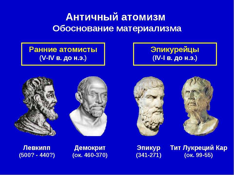 Античный атомизм Обоснование материализма Левкипп (500? - 440?) Демокрит (ок....