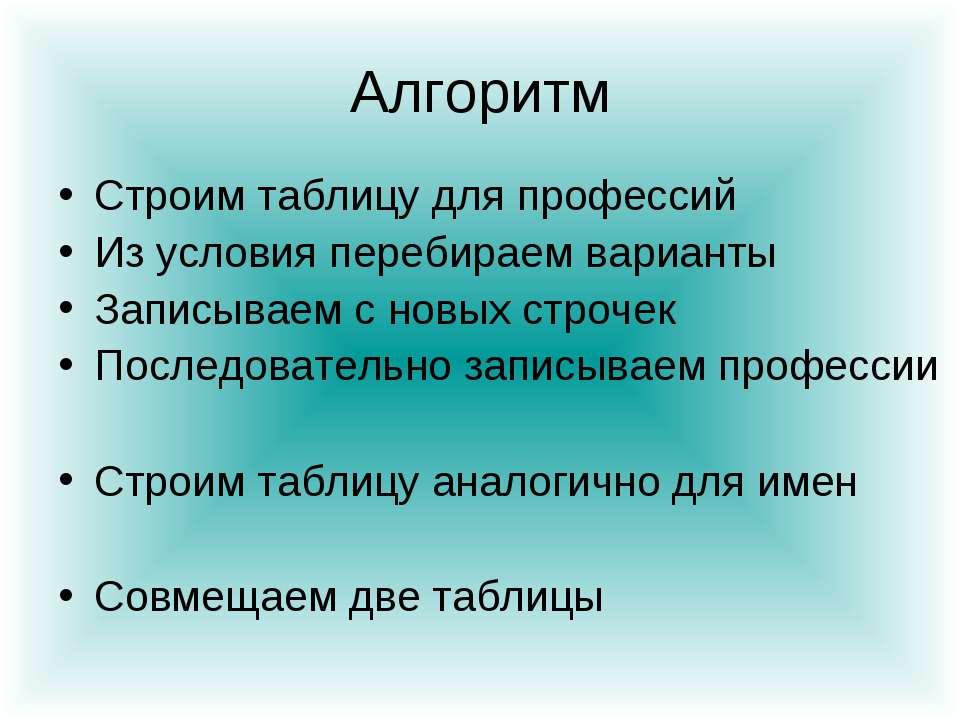 Алгоритм Строим таблицу для профессий Из условия перебираем варианты Записыва...