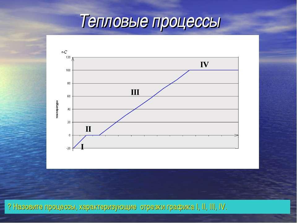 Тепловые процессы ? Назовите процессы, характеризующие отрезки графика I, II,...