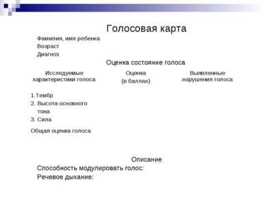 Голосовая карта Фамилия, имя ребенка Возраст Диагноз Оценка состояние голоса ...