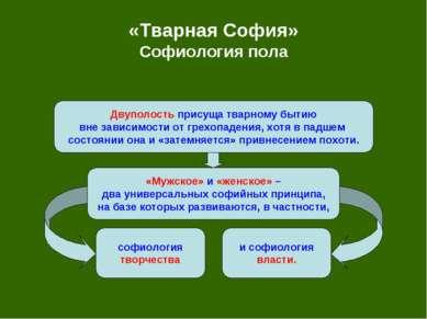 софиология творчества и софиология власти. «Тварная София» Софиология пола «М...