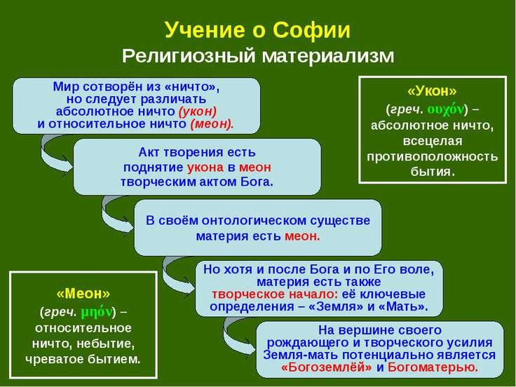 Акт творения есть поднятие укона в меон творческим актом Бога. Но хотя и посл...