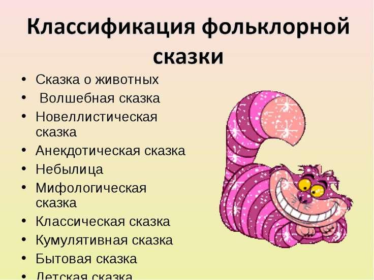 Сказка о животных Волшебная сказка Новеллистическая сказка Анекдотическая ска...