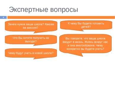 Экспертные вопросы * Чему будут учить в новой школе? Что Вы хотите получить н...