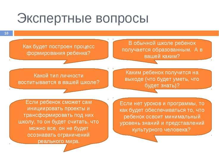 Экспертные вопросы * Какой тип личности воспитывается в вашей школе? Как буде...