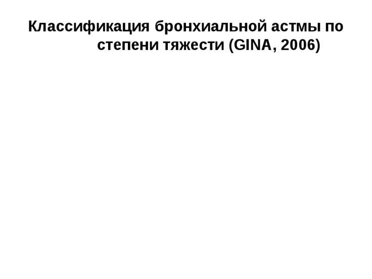 www.dbs15mos.narod.ru Классификация бронхиальной астмы по степени тяжести (GI...