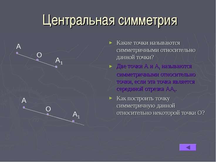 Центральная симметрия Какие точки называются симметричными относительно данно...