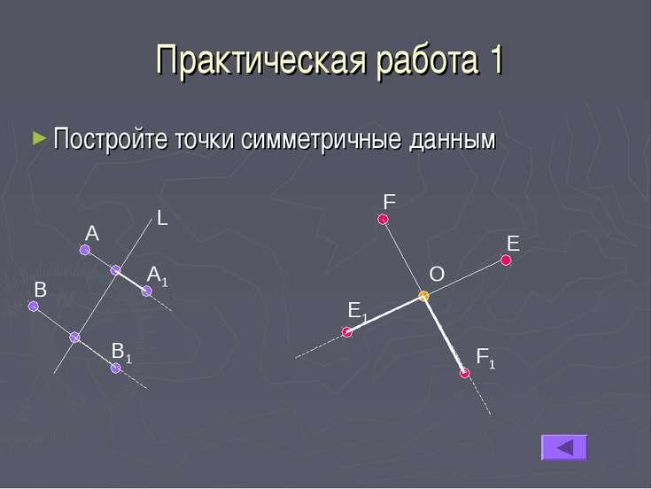 Практическая работа 1 Постройте точки симметричные данным А В А1 В1 L F E O E...