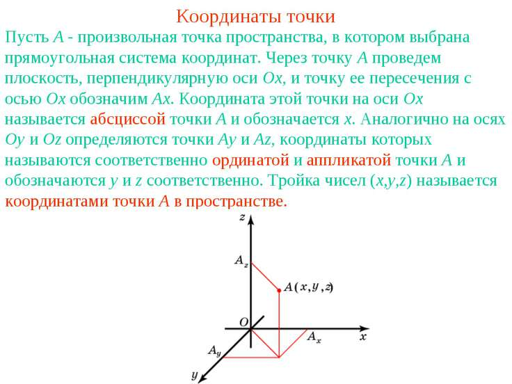 Координаты точки Пусть A - произвольная точка пространства, в котором выбрана...