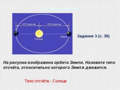 На рисунке изображена орбита Земли. Назовите тело отсчёта, относительно котор...