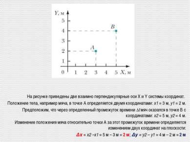 На рисунке приведены две взаимно перпендикулярные оси X и Y системы координат...