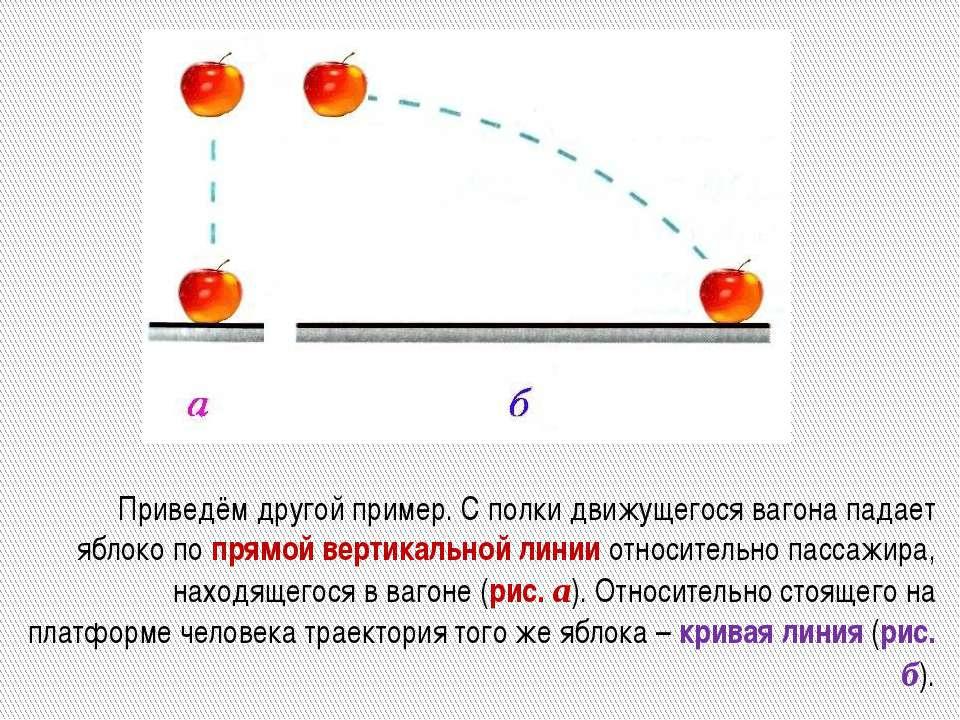 Приведём другой пример. С полки движущегося вагона падает яблоко по прямой ве...