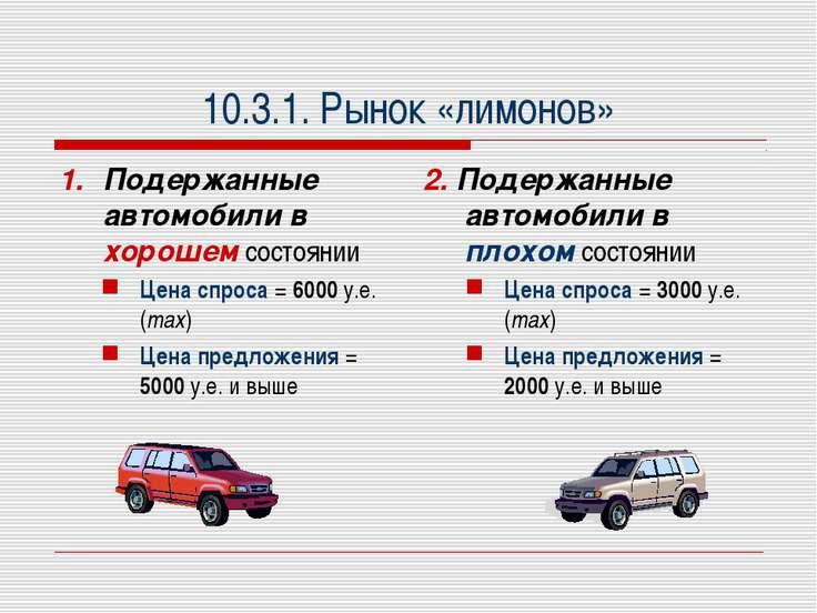 10.3.1. Рынок «лимонов» Подержанные автомобили в хорошем состоянии Цена спрос...