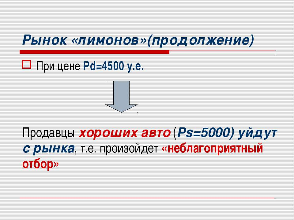 Рынок «лимонов»(продолжение) При цене Pd=4500 у.е. Продавцы хороших авто (Ps=...