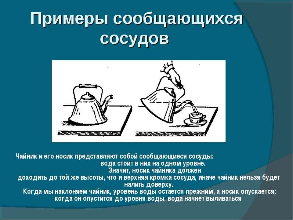 Примеры сообщающихся сосудов Чайник и его носик представляют собой сообщающие...