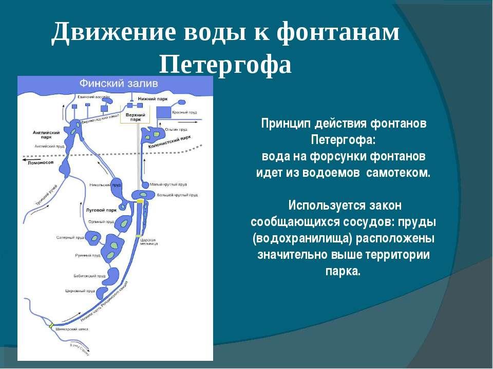 Движение воды к фонтанам Петергофа Принцип действия фонтанов Петергофа: вода ...