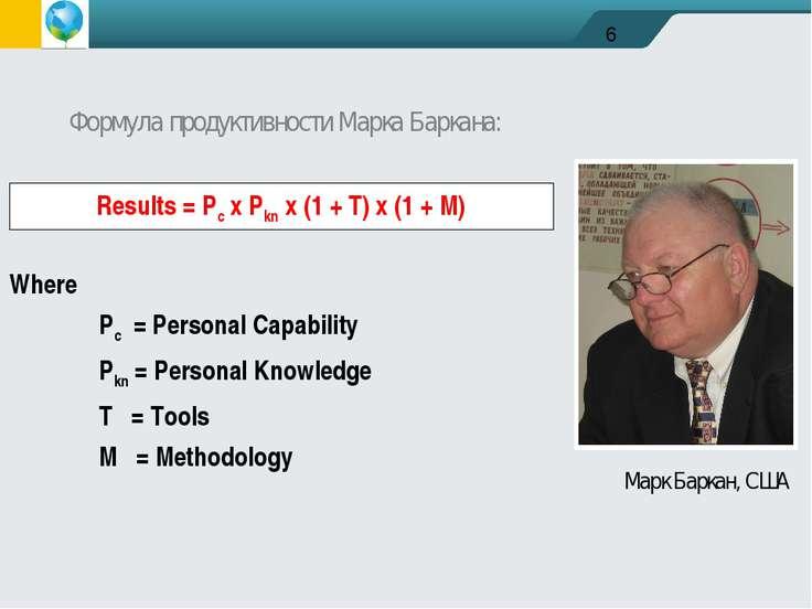 Марк Баркан, США Формула продуктивности Марка Баркана: Results = Pc x Pkn x (...
