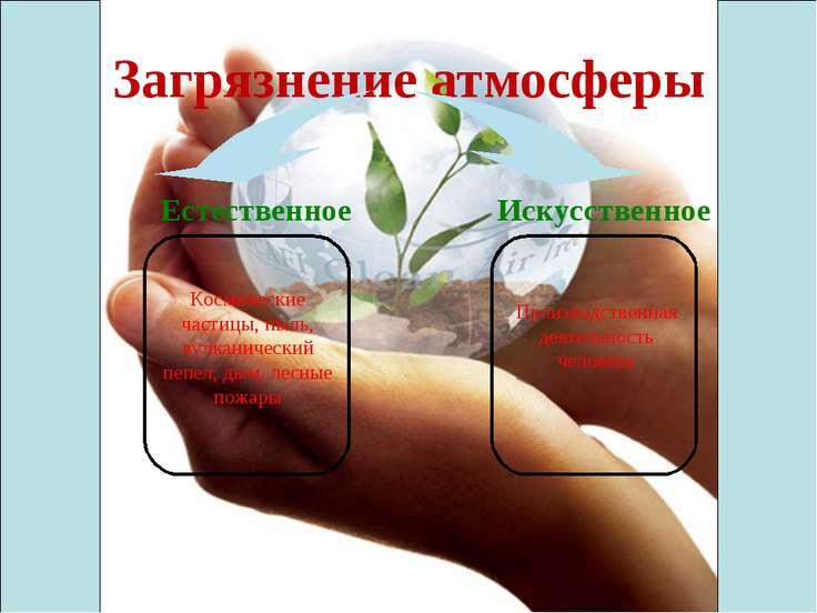 Загрязнение атмосферы Космические частицы, пыль, вулканический пепел, дым, ле...
