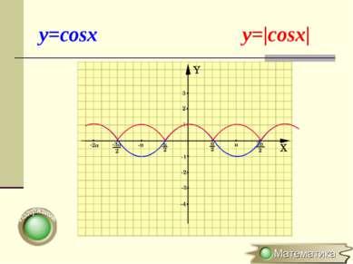 y=cosx y= cosx 