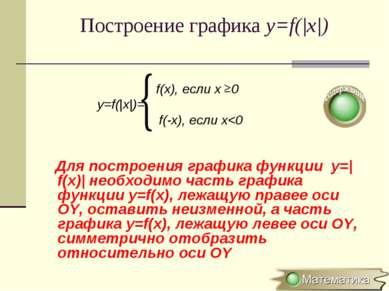 Построение графика y=f(|x|) f(x), если х 0 y=f(|x|)= f(-x), если х
