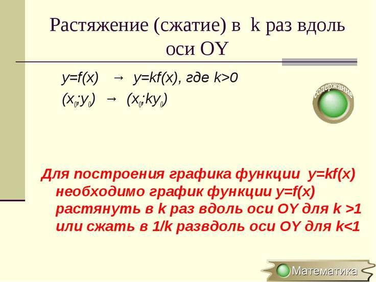 Растяжение (сжатие) в k раз вдоль оси OY y=f(x) → y=kf(x), где k>0 (x0;y0) → ...
