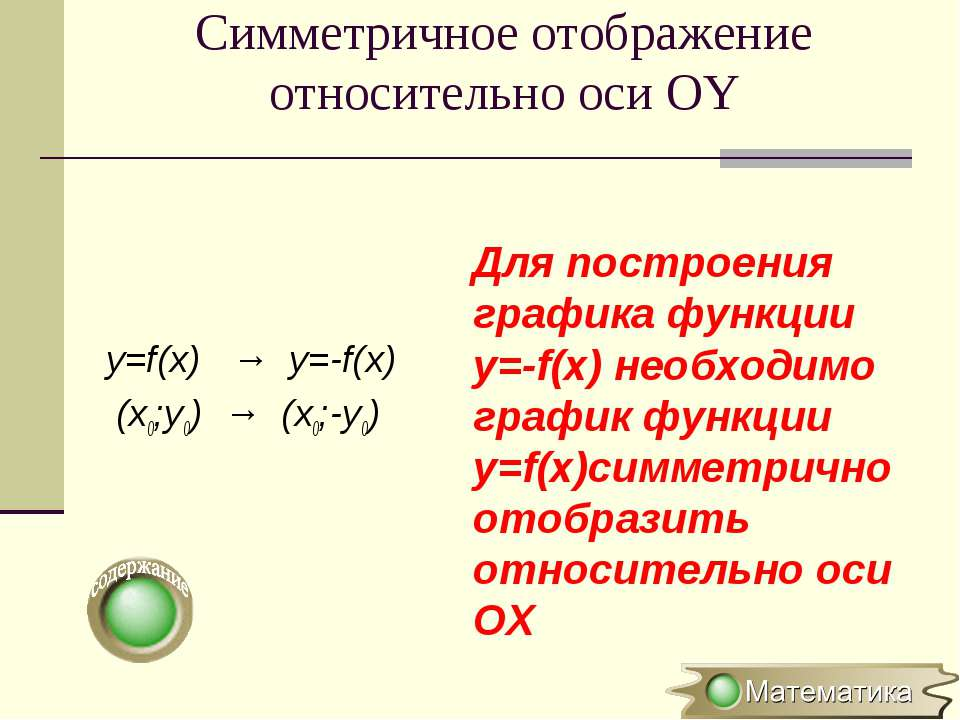 Симметричное отображение относительно оси OY y=f(x) → y=-f(x) (x0;y0) → (x0;-...