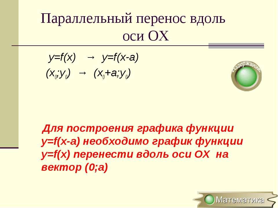 Параллельный перенос вдоль оси ОХ y=f(x) → y=f(x-a) (x0;y0) → (x0+a;y0) Для п...