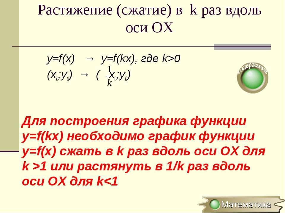 Растяжение (сжатие) в k раз вдоль оси OХ y=f(x) → y=f(kx), где k>0 (x0;y0) → ...
